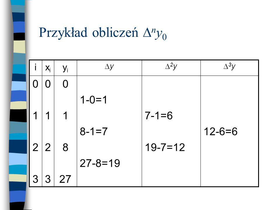 Przykład: napisać wzór interpolacyjny dla funkcji danej tabelą: ixixi yiyi 000 111 228 3327 h=1