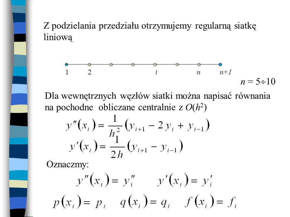 Po podstawieniu do równanie różniczkowego Po uporządkowaniu wg y