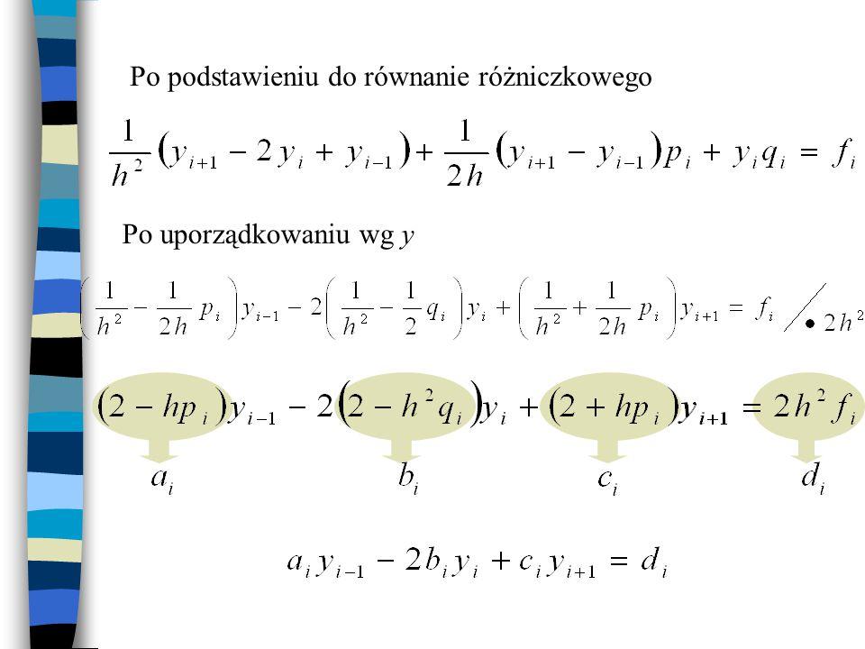 Otrzymujemy n-1 równań opisujących funkcję w wewnętrznych węzłach siatki od i=2 do i=n Ilość niewiadomych wynosi n+1 (od y 1 do y n+1 ), brakuje dwóch równań.