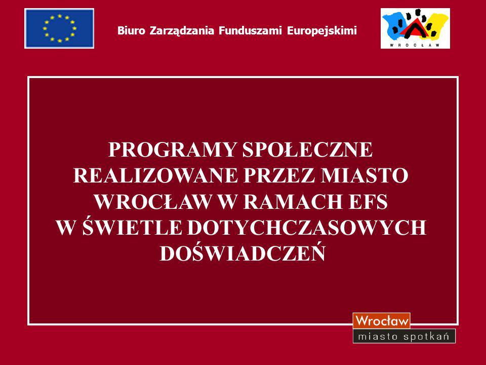 2 Projekty Miasta Wrocław Nazwa zadania Kwota dofinan.