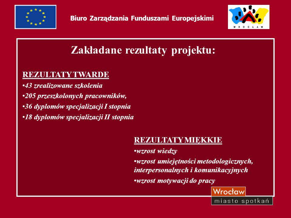 29 Biuro Zarządzania Funduszami Europejskimi Beneficjenci ostateczni Ilość osób objętych wsparciem - 710 młodzież poniżej 25 roku życia bezrobotni w okresie do upływu 12 m-cy od dnia określonego w dyplomie, świadectwie lub innym dokumencie potwierdzającym ukończenie szkoły wyższej, którzy nie ukończyli 27 roku życia (wg Ustawy z dnia 20 kwietnia 2004 roku o promocji zatrudnienia i instytucjach rynku pracy z późniejszymi zmianami), zarejestrowani w PUP we Wrocławiu przez okres od 0 do 24 m-cy i zameldowanych w powiecie wrocławskim i mieście Wrocław