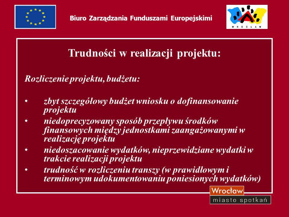 32 Biuro Zarządzania Funduszami Europejskimi