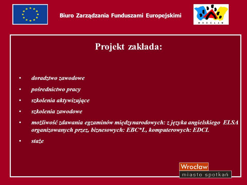 42 Biuro Zarządzania Funduszami Europejskimi Dotychczasowe rezultaty: W projekcie bierze udział 436 Beneficjentów Ostatecznych, z tego 103 osoby wzięły udział w szkoleniach aktywizujących, 61 beneficjentów zostało objętych szkoleniami zawodowymi, 302 osoby zostało skierowane na staż 13 osób podjęło pracę.
