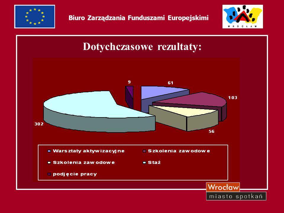 44 Biuro Zarządzania Funduszami Europejskimi Projekt pt.