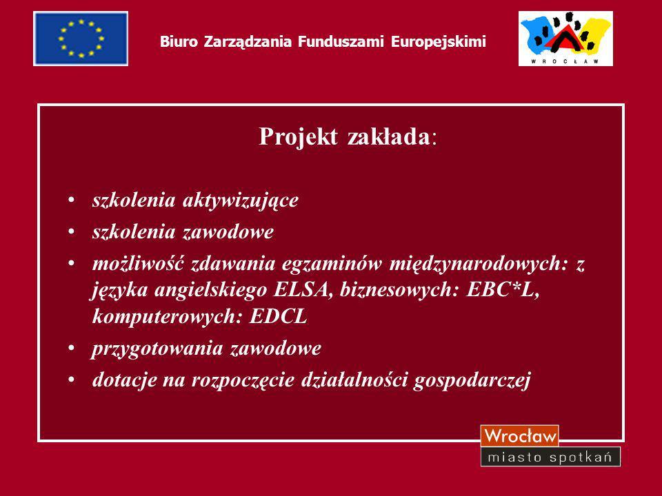 47 Biuro Zarządzania Funduszami Europejskimi Dotychczasowe rezultaty: w projekcie bierze udział 354 Beneficjentów Ostatecznych 174 osoby wzięły udział w szkoleniach aktywizujących, 201 Beneficjentów zostało objętych szkoleniami zawodowymi, 28 osób dostało dotacje na założenie własnej działalności gospodarczej, 22 osoby skorzystały z przygotowania zawodowego w miejscu pracy, 10 osób podjęło pracę.