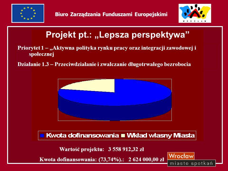 50 Biuro Zarządzania Funduszami Europejskimi Beneficjenci ostateczni Ilość osób objętych wsparciem 450 ( początkowo projekt zakładał 350 osób i miał być realizowany do końca marca 2006 roku, ale ze względu na duże zainteresowanie został rozszerzony do 450 beneficjentów i przedłużony do końca sierpnia 2006 r) bezrobotni przez okres od 0 do 24 miesięcy, powyżej 25 roku życia, zameldowani we Wrocławiu i na terenie powiatu wrocławskiego posiadających co najmniej średnie wykształcenie