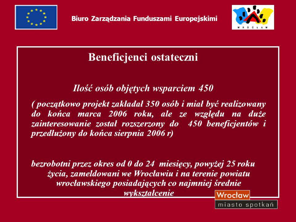 51 Biuro Zarządzania Funduszami Europejskimi Projekt zakłada: szkolenia aktywizujące szkolenia zawodowe możliwość zdawania egzaminów międzynarodowych: z języka angielskiego ELSA, biznesowych: EBC*L, komputerowych: EDCL przygotowania zawodowe dotacje na rozpoczęcie działalności gospodarczej