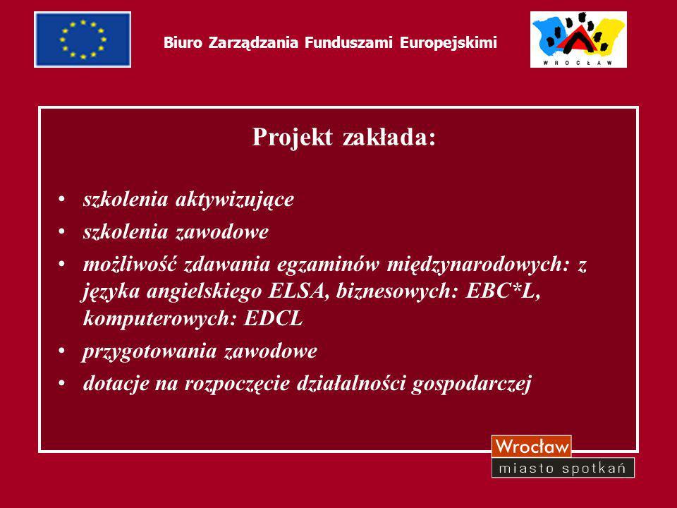 52 Biuro Zarządzania Funduszami Europejskimi w projekcie bierze udział 432 Beneficjentów Ostatecznych; zostało jeszcze 18 miejsc, 300 osób wzięło udział w szkoleniach aktywizujących, 325 beneficjentów zostało objętych szkoleniami zawodowymi, 35 osób dostało dotacje na założenie własnej działalności gospodarczej, 41 osób przystąpiło do egzaminu ELSA (z zakładanych 80) 19 wzięło udział w przygotowaniu zawodowym 171 osób podjęło pracę.