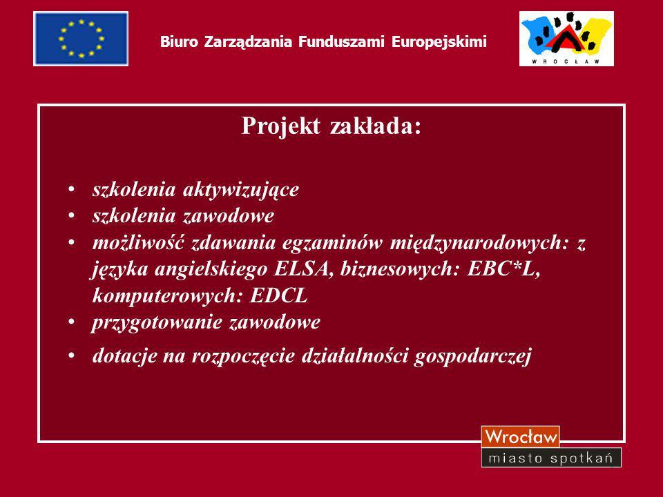 62 Biuro Zarządzania Funduszami Europejskimi Dotychczasowe rezultaty: Ilość osób jaka bierze udział w programie - 220 170 osób odbyło szkolenia zawodowe aktywizujące 115 beneficjentów zostało objętych szkoleniami zawodowymi, 10 osób dostało dotacje na założenie własnej dzałalności gospodarczej, 5 osób przystąpiło do egzaminu ELSA 2 osoby odbyły przygotowanie zawodowe w miejscu pracy 82 osoby podjęły pracę