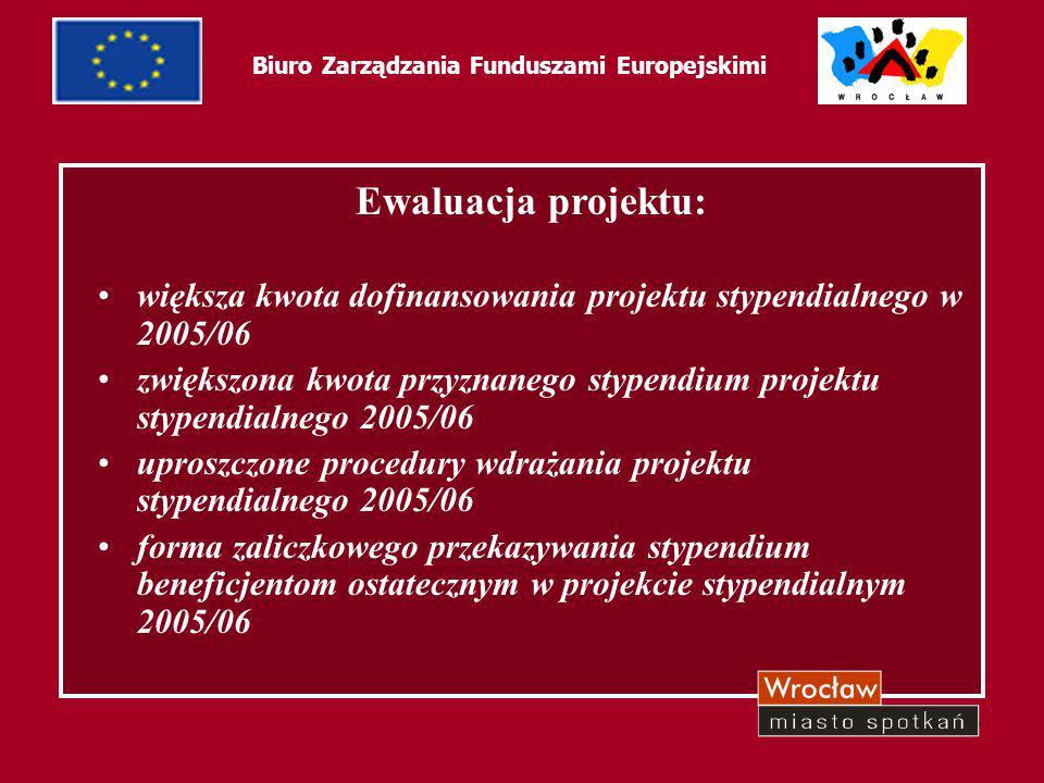 8 Biuro Zarządzania Funduszami Europejskimi Pomoc stypendialna dla uczniów wrocławskich szkół ponadgimnazjalnych 2004/05 Pomoc stypendialna dla uczniów wrocławskich szkół ponadgimnazjalnych 2005/06 Kwota dofinansowania z EFS 1 360 218,31 PLN2 604 418,21 PLN Kwota przyznanego stypendium 150 PLN225 PLN Liczba beneficjentów ostatecznych 1 0651 042 Forma wypłaty stypendium refundacjazaliczka
