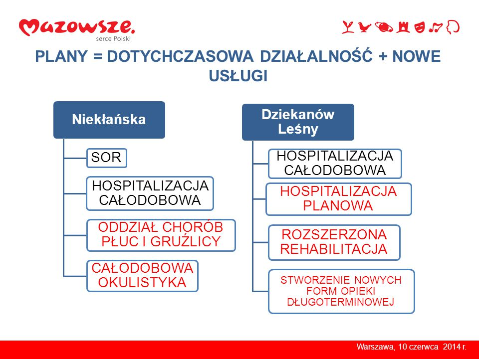 Warszawa, 10 czerwca 2014 r.