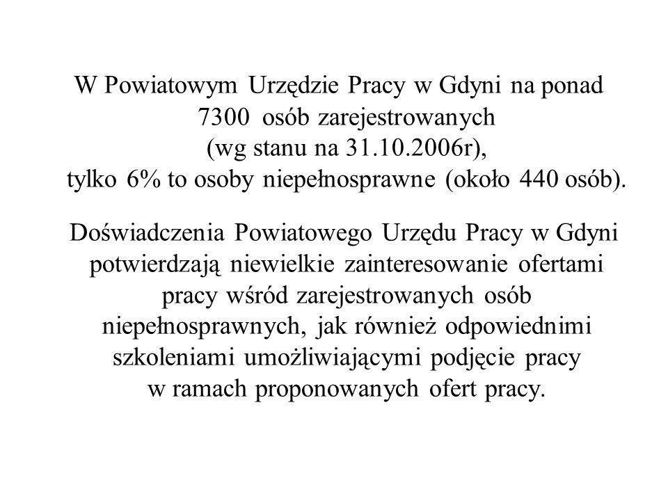 Ocena gotowości do pracy osób niepełnosprawnych zarejestrowanych w PUP Gdynia wskazuje, iż - wśród niepełnosprawnych osób rejestrujących się w tut.