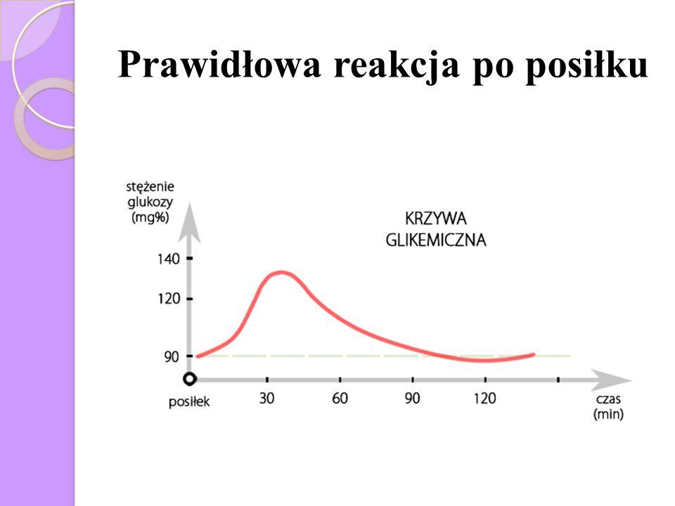 Badania laboratoryjne glukoza dobowy profil glikemii badanie ogólne moczu hemoglobina glikowana (HbA 1 C) fruktozamina insulina peptyd C przeciwciała przeciwwyspowe, przeciwinsulinowe, przeciw dekarboksylazie kwasu glutaminowego (anty-GAD)