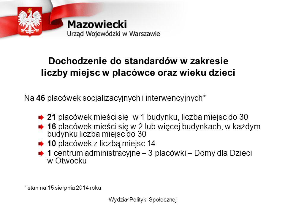 Dochodzenie do standardów w zakresie liczby miejsc w placówce oraz wieku dzieci Na terenie województwa mazowieckiego dzieci poniżej 7 roku życia są umieszczone w 27 placówkach* wraz ze starszym rodzeństwem – 180 dzieci małoletnich matek – wychowanek placówki - 10 w ramach interwencji - 5 * stan na 15 sierpnia 2014 roku Wydział Polityki Społecznej