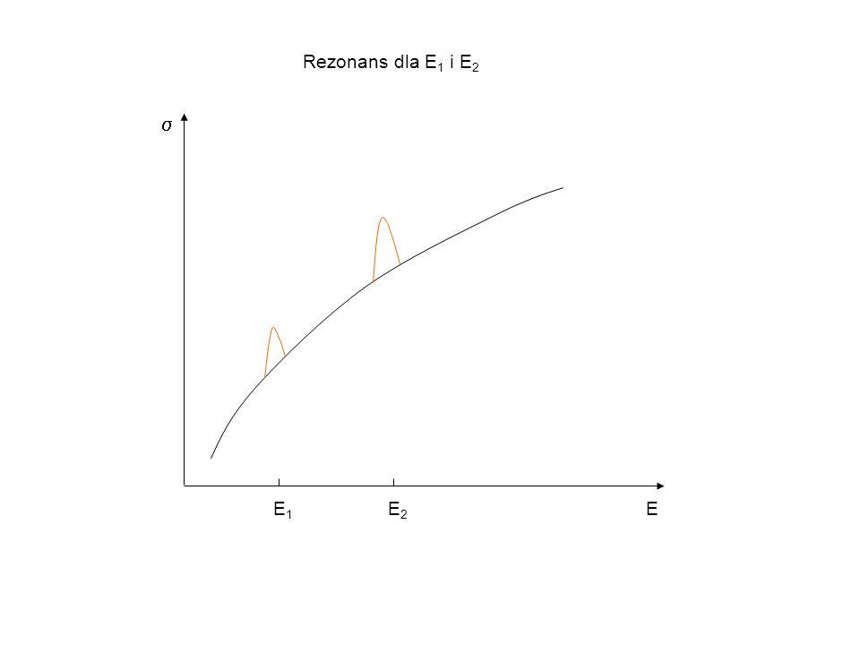 N. Langer Zależność przekroju czynnego i czynnika S(E) od energii dla reakcji 3 He+ 4 He → 7 Be+γ