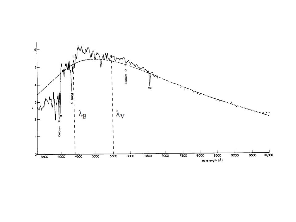Rozkład Fermiego-Diraca dla T=0 K i T>0 K