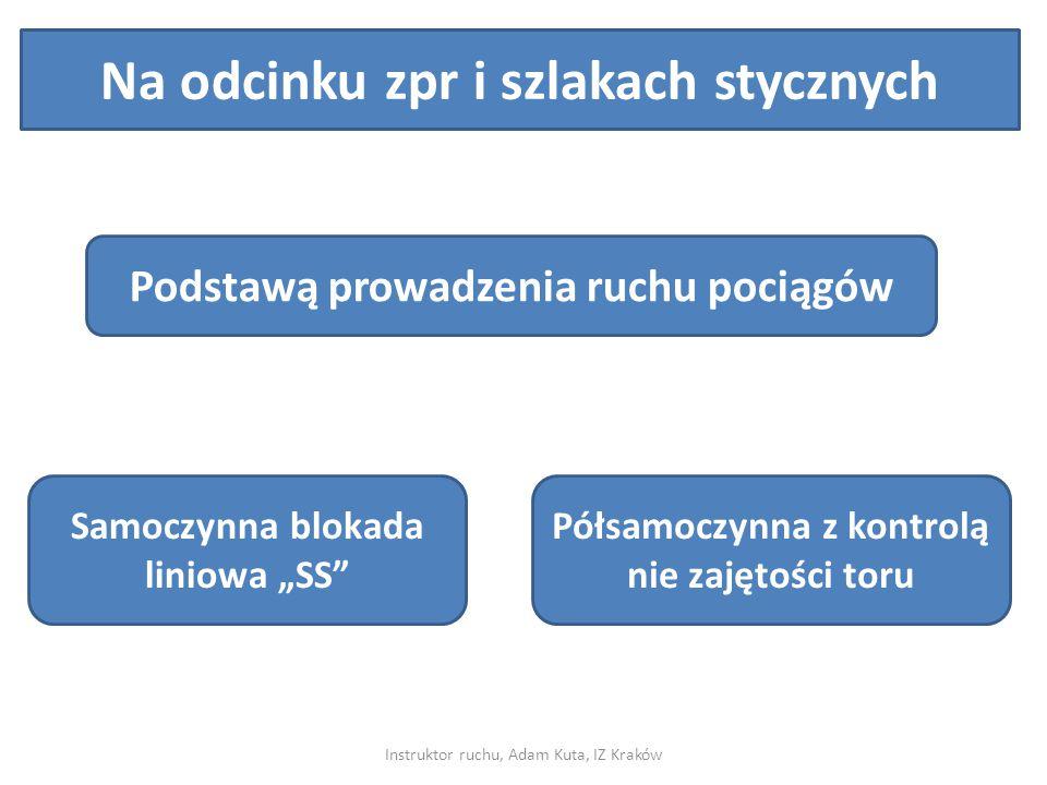 Instruktor ruchu, Adam Kuta, IZ Kraków Na odcinkach zpr i szlakach stycznych miejscowy
