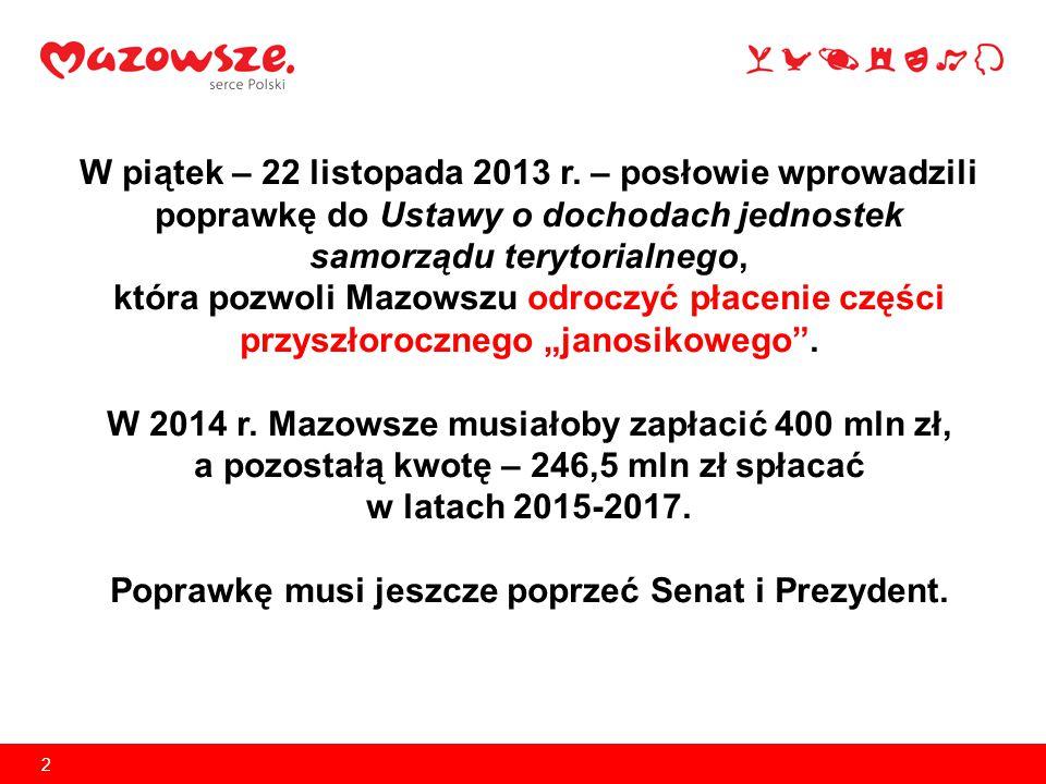 3 Budżet Mazowsza na 2014 r.