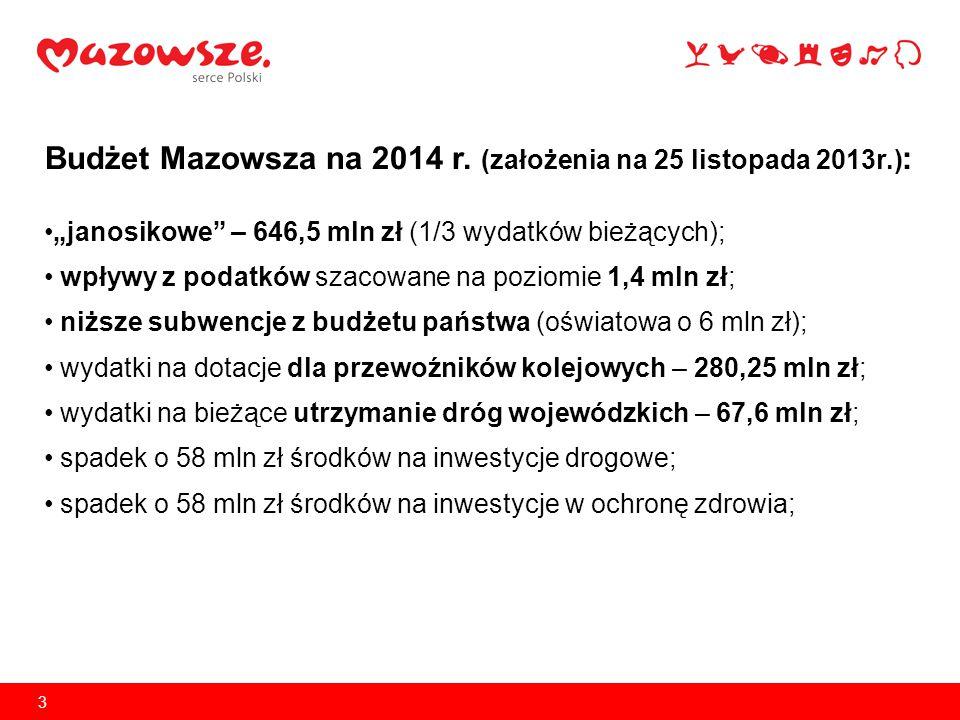 4 Porównanie struktury dochodów województwa mazowieckiego na 2013 i 2014 rok Łączna kwota dochodów: 2,65 mld zł