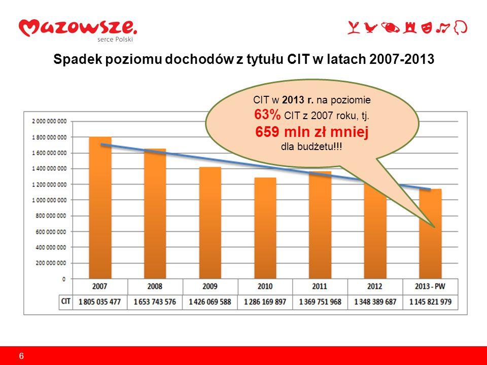"""7 Łączna kwota """"janosikowego wpłaconego od 2004 do sierpnia 2013 r."""