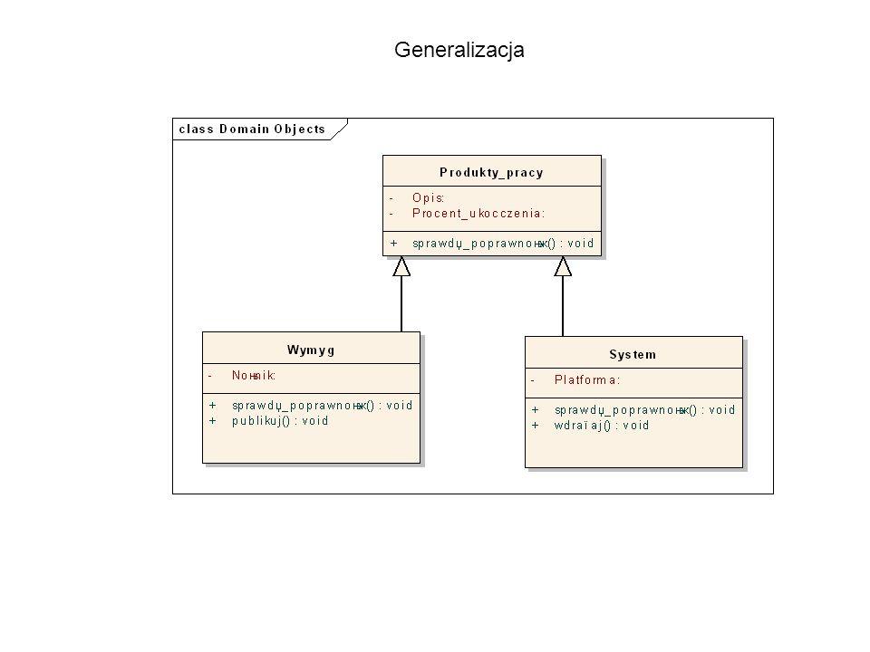 Modelowanie strukturalne Pomaga ono w zrozumieniu i opisywaniu elementów składających się na system i funkcjonalności systemu.