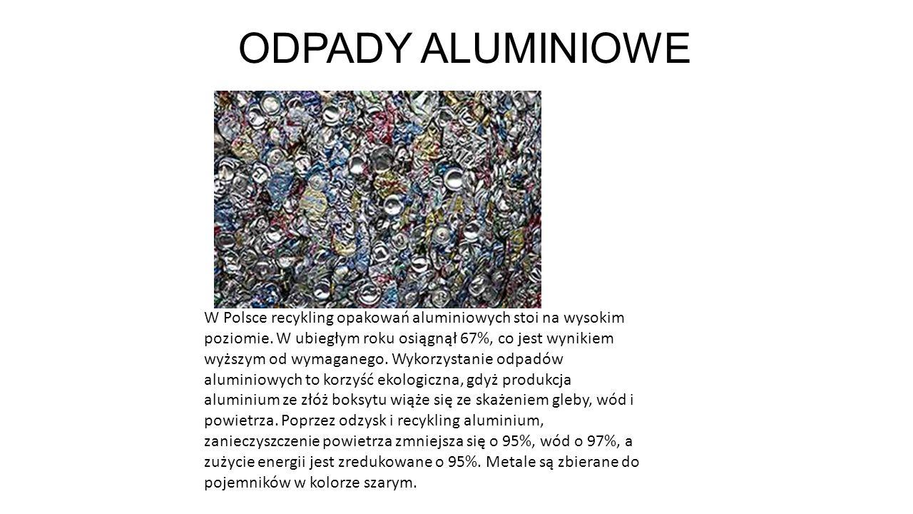 Polskie realia i obowiązki wobec Unii Każdy mieszkaniec Polski wytwarza w ciągu roku 300 kg śmieci, co w skali kraju daje rocznie ok.