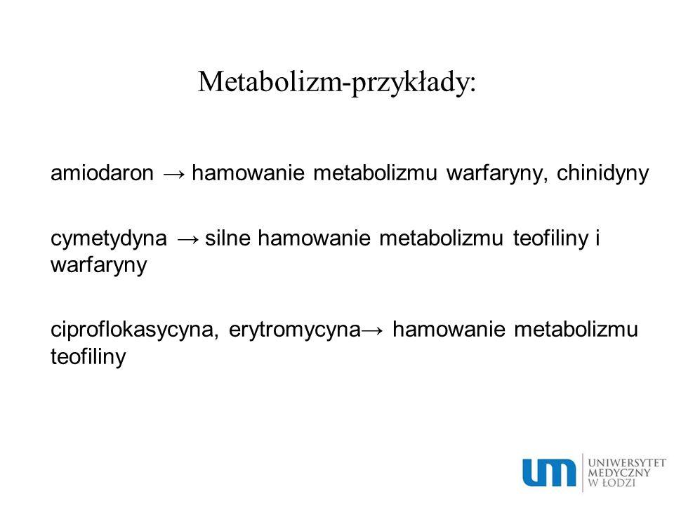 Wydalanie (E) Zmiana pH moczu - zakwaszenie moczu (dieta mięsna) → wzrost wydalania zasad - alkalizacja moczu (NaHCO3, dieta jarska) → wzrost wydalania kwasów Zwiększenie filtracji kłębuszkowej - metyloksantyny (teoflina), diuretyki Konkurencja o systemy przenośnikowe w cewkach nerkowych - pochodne kumaryny hamują wydalanie PSM - probenecyd hamuje wydalanie penicyliny