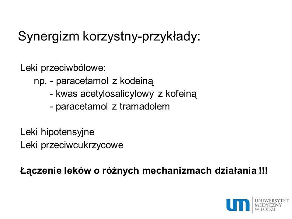 Synergizm niekorzystny-przyklady: Połączenie dwóch leków z grupy NLPZ lub NLPZ i glikokortykosteroidów → wzrost ryzyka powikłań ze strony przewodu pokarmowego!!.