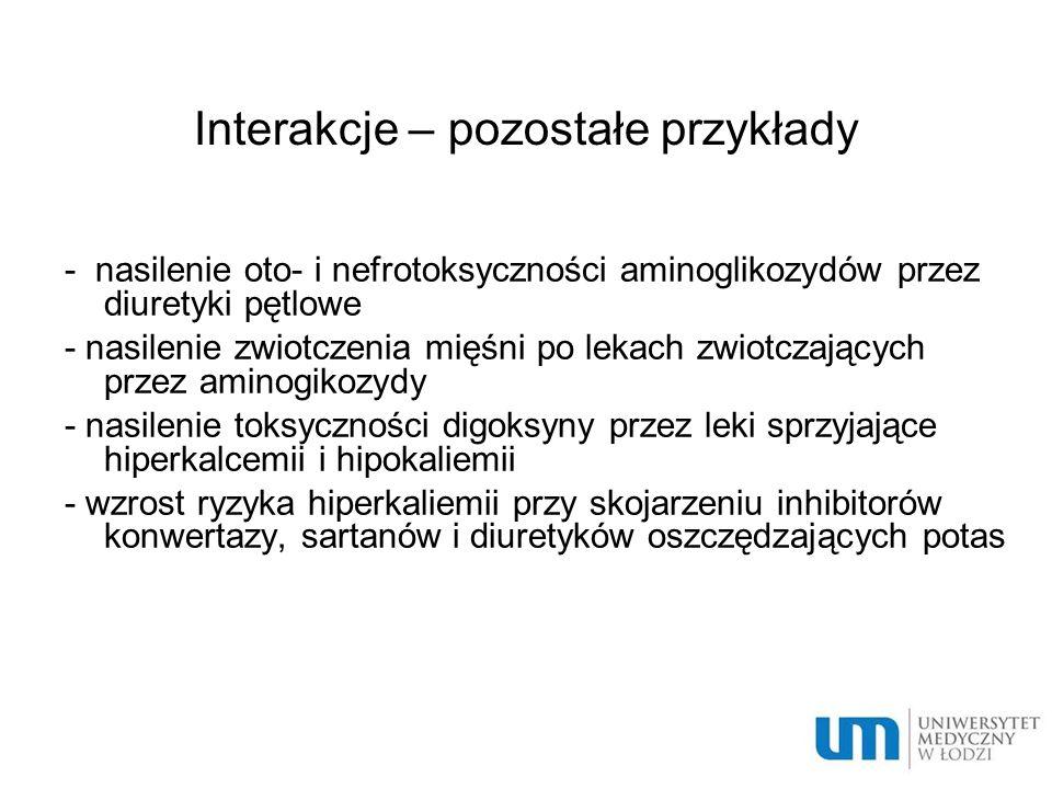 Przykłady interakcji farmakodynamicznych o największym znaczeniu klinicznym: