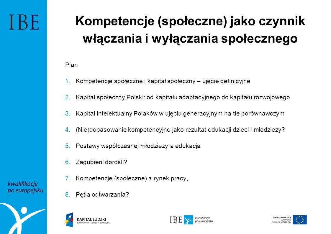 Kompetencje społeczne Wiedza, umiejętności, postawy służące interakcji/komunikacji, współpracy, współdziałaniu