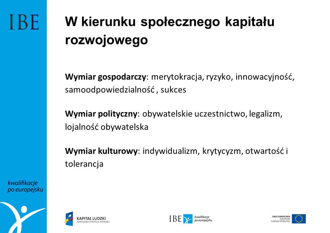 Wyzwania rozwojowe polityk publicznych w zakresie wzmacniania kapitału społecznego 1.