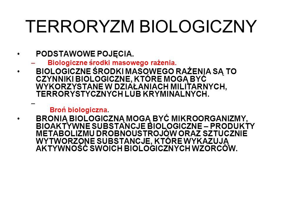 TERRORYZM BIOLOGICZNY Wojna biologiczna.
