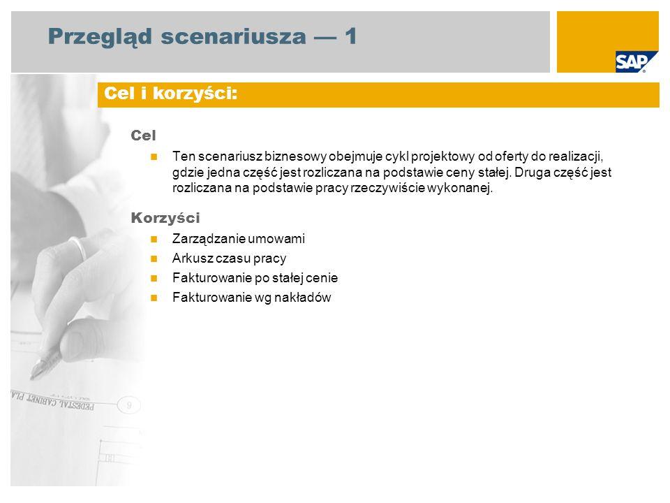 Przegląd scenariusza 2 EHP3 for SAP ERP 6.0 Administracja sprzedaży Obsługa pracownika Fakturowanie Serwisant Tworzenie oferty Tworzenie kontraktu sprzedaży Opracowywanie procentu realizacji w linii usługi kontraktowej Rejestrowanie przepracowanych godzin (211) Tworzenie dokumentu fakturowania ze stałą ceną Tworzenie żądania fakturowania według nakładów Tworzenie faktury dla żądania fakturowania Wymagane aplikacje SAP: Role firmy zaangażowane w przebiegi procesów Uwzględnione kluczowe przebiegi procesów