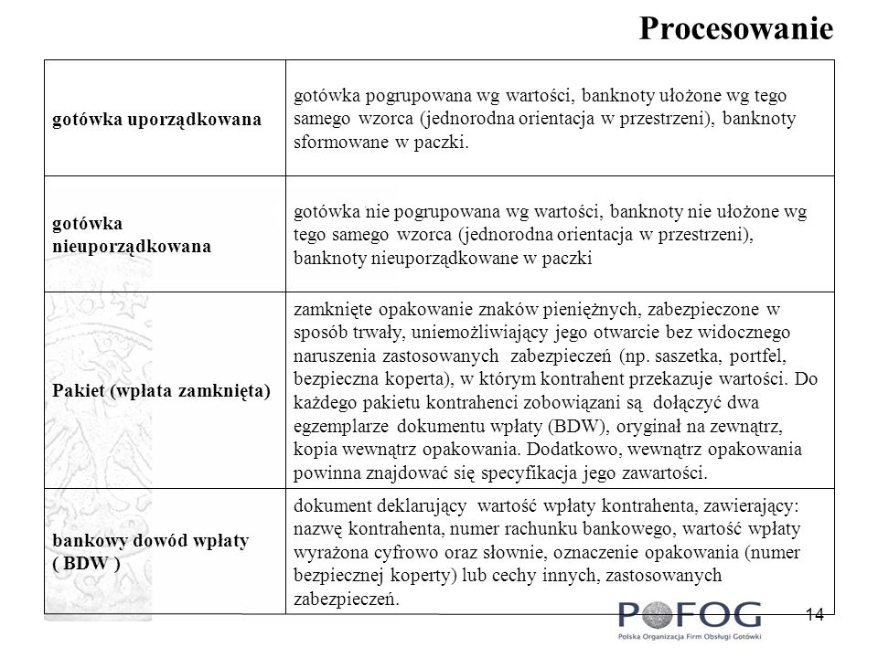 15 Procesowanie niezgodność ilościowa lub jakościowa pomiędzy faktyczną wartością pakietu a wartością zadeklarowaną na BDW.