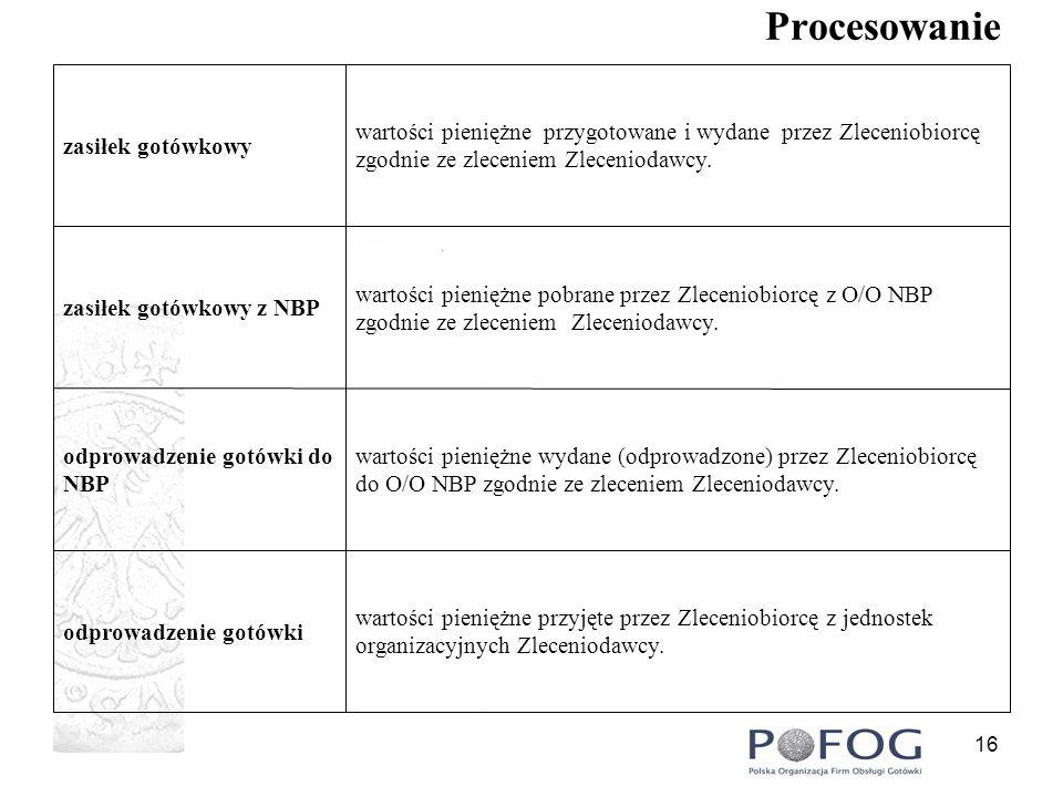 17 Procesowanie dokument potwierdzający wydanie/przyjęcie wartości do/z transportu.