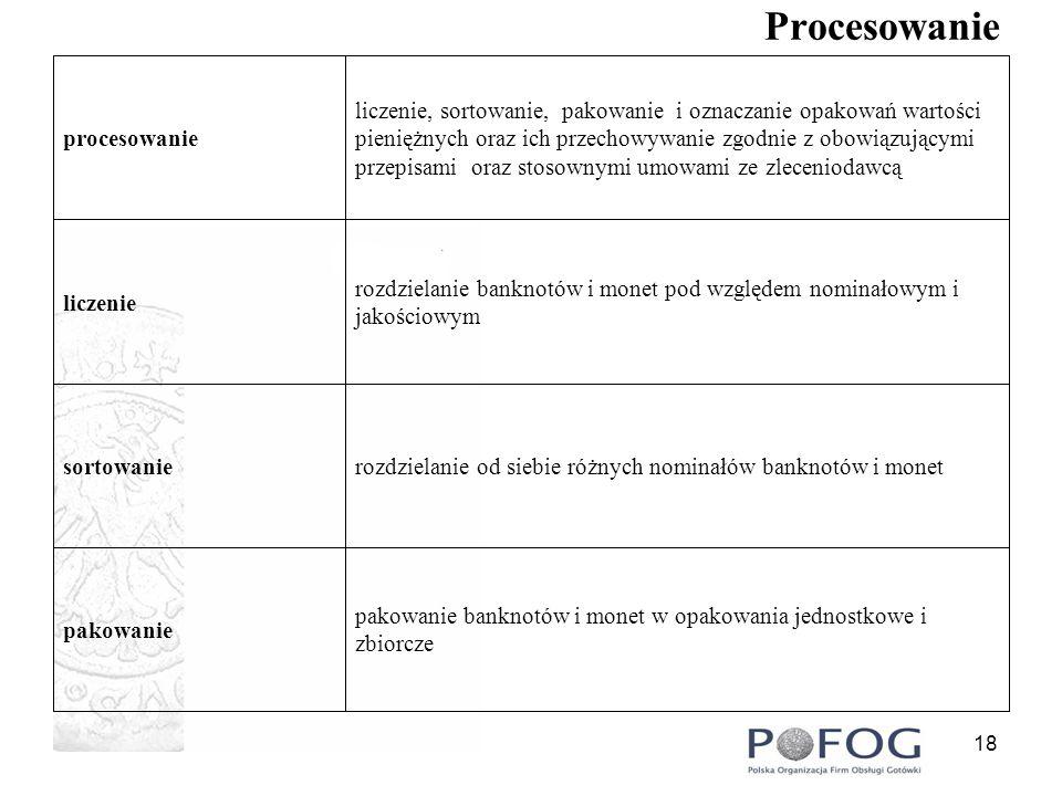 19 Procesowanie pojedyncze przygotowanie i przekazanie informacji i danych dotyczących zrealizowanych procesów.