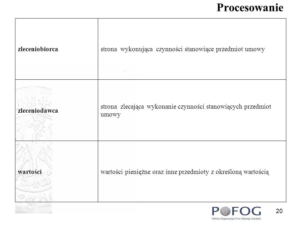 21 Urządzenia Pojemnik stanowiący wyposażenie bankomatu, w którym umieszcza się banknoty przeznaczone do realizacji wypłat.