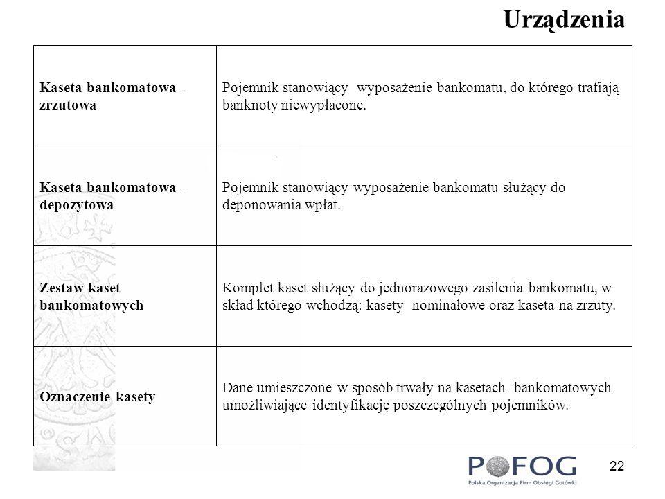 23 Urządzenia Polecenie zarządzającego siecią bankomatów dotyczące wartości i terminu zasilenia urządzenia.