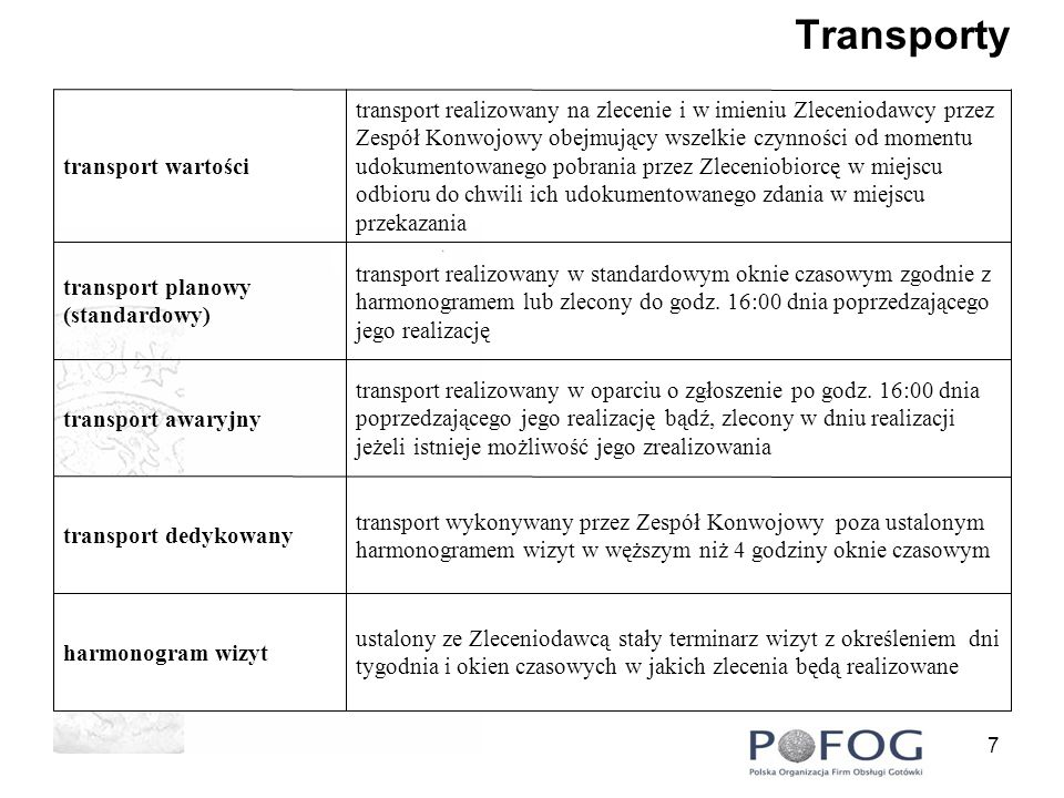 8 Transporty wydzielona liczba pracowników Zleceniobiorcy – konwojentów tworzących załogę poruszających się samochodem przystosowanym lub specjalnym - dedykowana do wykonania usługi konwojowania wartości zgodnie z obowiązującymi w tym zakresie przepisami prawa Zespół Konwojowy jednorazowy transport wartości realizowany minimum pomiędzy dwoma punktami odbioru i/lub zasilenia trasa wizyta poza granicami administracyjnymi miast, wskazanymi przez Zleceniobiorcę w Umowie zawartej ze Zleceniodawcą w obszarze działania CG wizyta pozamiejska wizyta w obrębie granic administracyjnych miast, wskazanych przez usługodawcę w Umowie zawartej ze Zleceniodawcą wizyta miejska transport pomiędzy różnymi obszarami działania CG transport między- regionalny