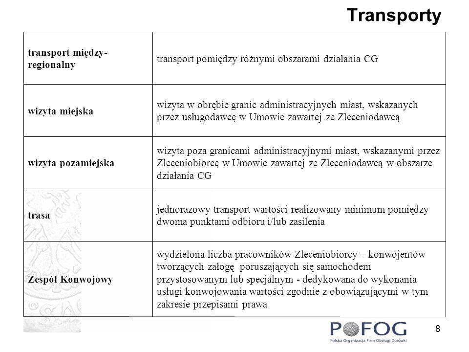 9 Transporty przekazanie informacji o odwołaniu zlecenia do godz.