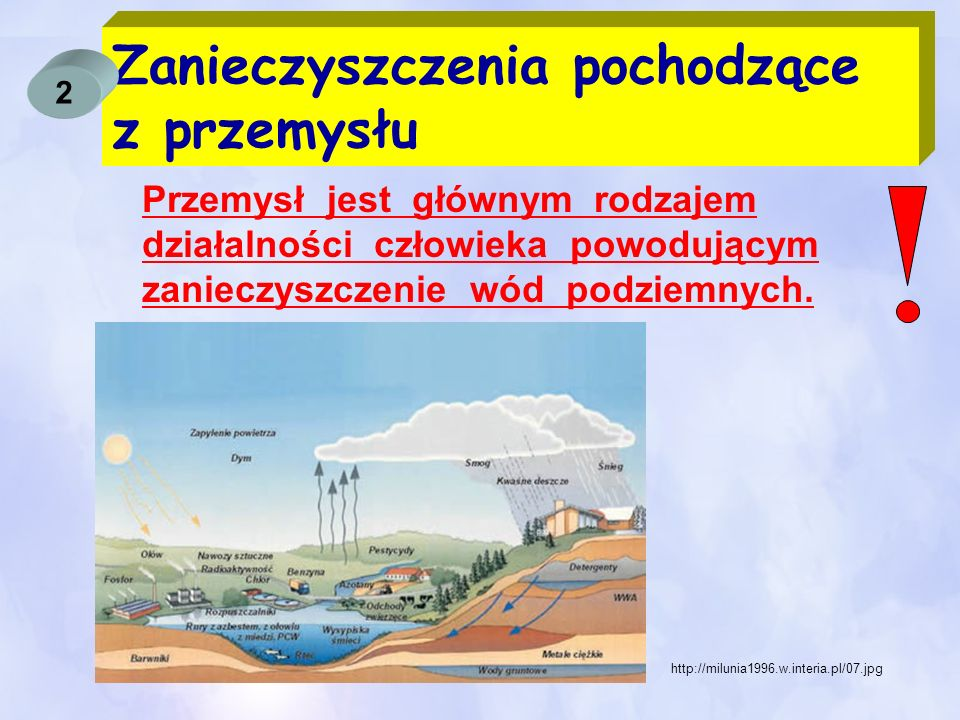 Źródłami zanieczyszczeń w przemyśle mogą być 1.wysypiska i zwałowiska odpadów stałych; 2.stawy ściekowe i osadowe; 3.nieszczelności w urządzeniach kanalizacyjnych; 4.tereny niewłaściwego magazynowania surowców, półproduktów i wyrobów gotowych; 5.emisje pyłów i gazów; 6.wody powierzchniowe będące odbiornikami dużej ilości ścieków i słonych wód kopalnianych; Zagrożenie dla wód podziemnych stanowią również ścieki przemysłowe, przede wszystkim te wprowadzane do gruntu lub wód podziemnych, oraz do małych cieków powierzchniowych i zbiorników w ilościach powodujących ich infiltrację do wód podziemnych.