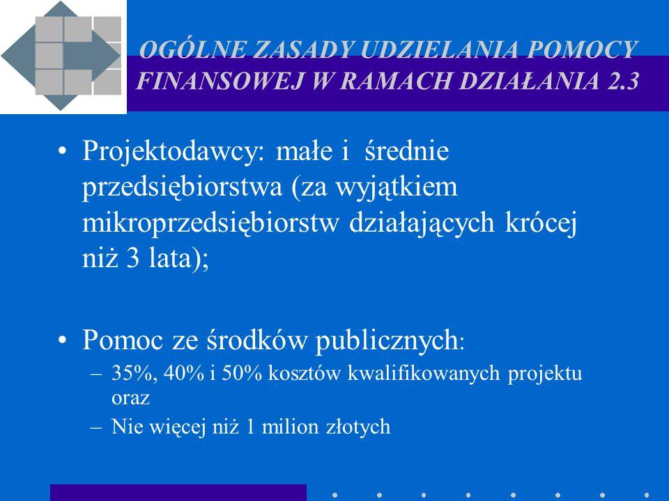 WDRAŻANIE DZIAŁANIA 2.3.