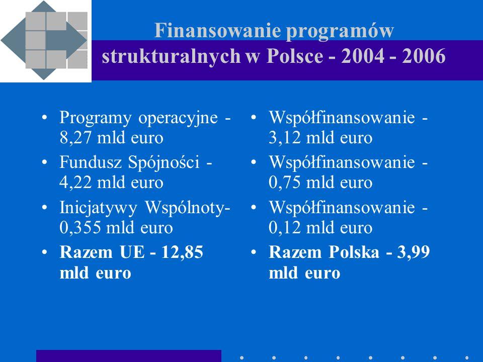 Szanse rozwoju przedsiębiorczości związane z funduszami pomocowymi po akcesji 1.