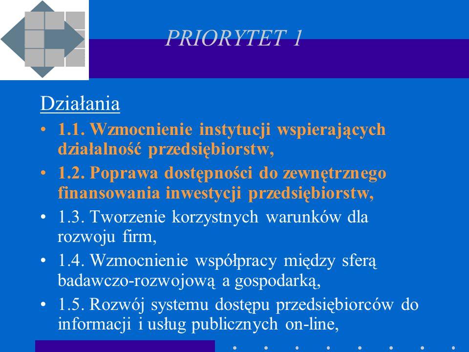 PRIORYTET 2 Działania 2.1.