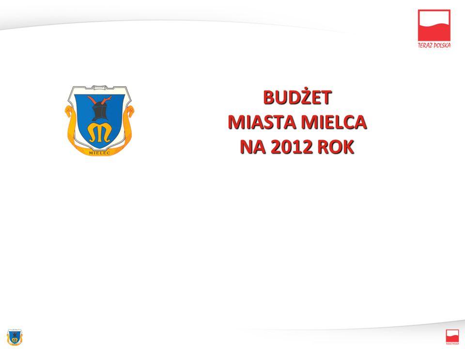Ogólne założenia przyjęte przy konstruowaniu budżetu 2012 Ustawowy wskaźnik wzrostu minimalnego wynagrodzenia – 8,2 % (brutto z 1 386 zł do 1 500 zł) Planowany wskaźnik wzrostu wynagrodzeń 4,9 % (z wyjątkiem pracowników wynagradzanych w oparciu o ustawę z 26.01.1982 r.