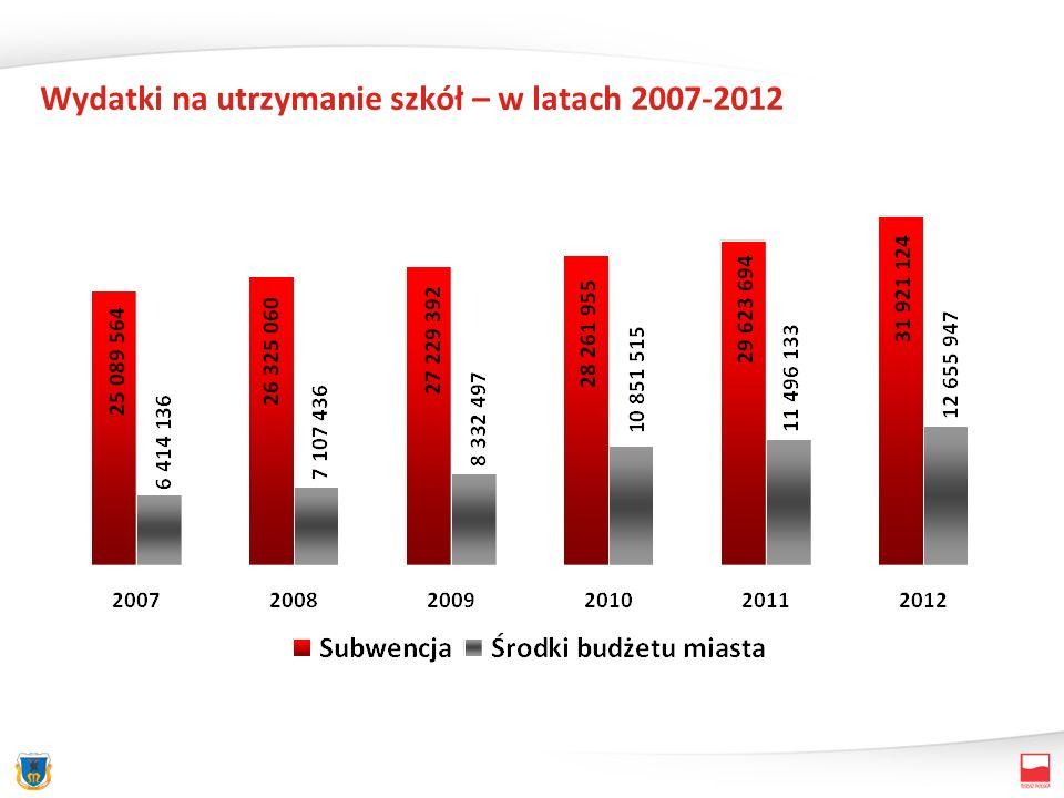Źródła finansowania oświaty (szkół) w 2012 roku