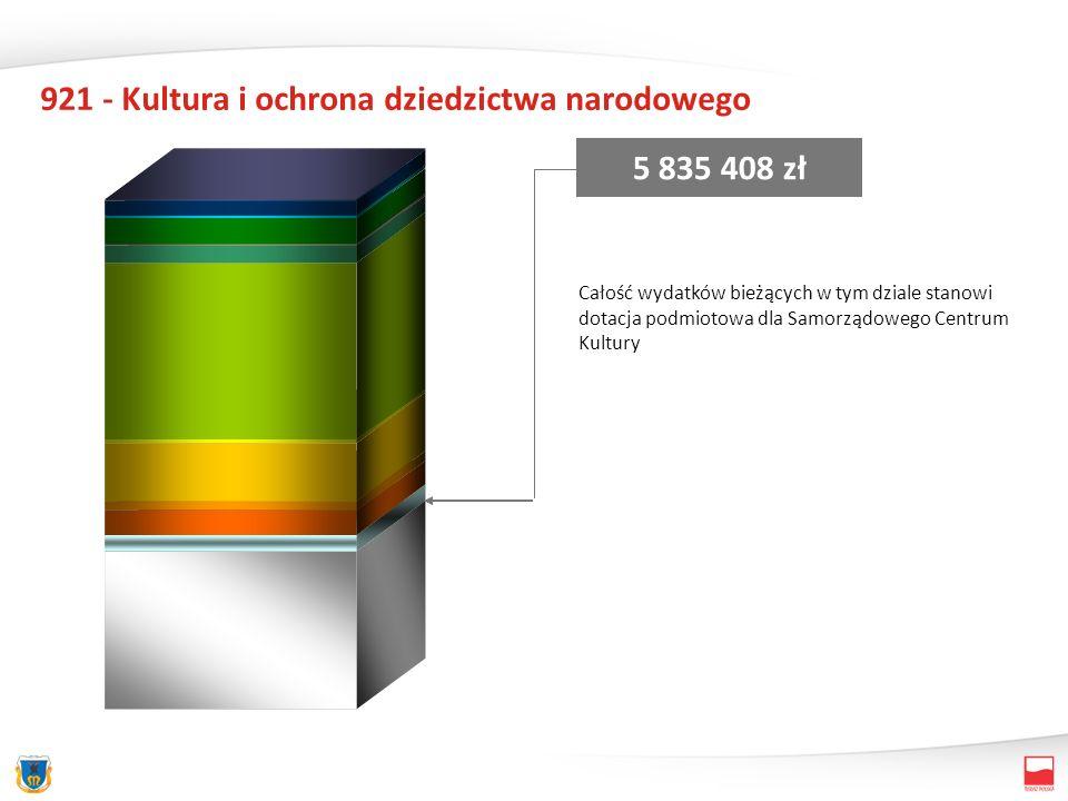 926 - Kultura fizyczna 7 010 533 zł Wydatki w tym dziale obejmują: - bieżące utrzymanie MOSIR przy ul.