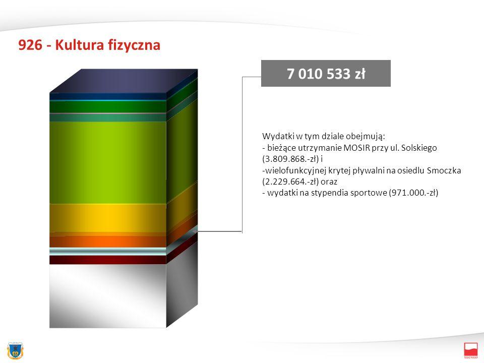 Inwestycje 49 408 998 zł Inwestycje stanowią 27,07 % ogółu wydatków.