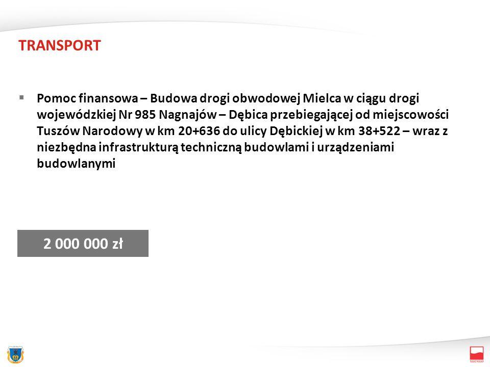 TRANSPORT Pomoc finansowa dla Powiatu – budowa drogi powiatowej do osiedla Łuże w Mielcu 250 000 zł