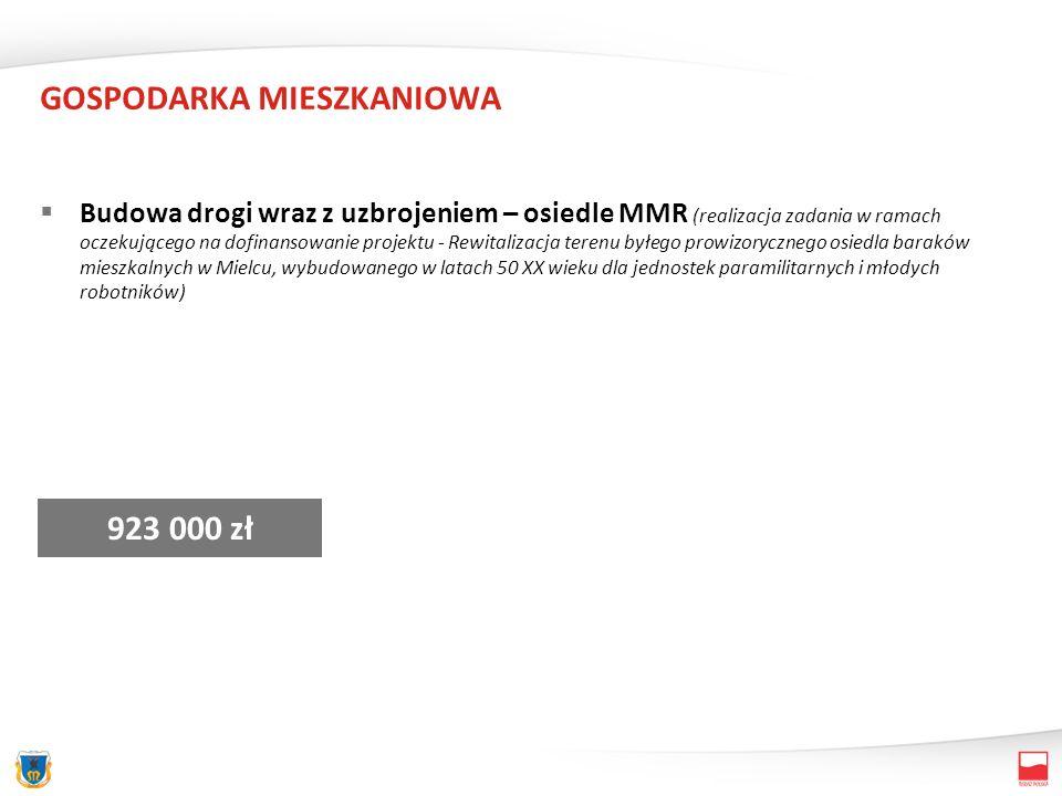 GOSPODARKA MIESZKANIOWA Wykupy gruntów 1 400 000 zł